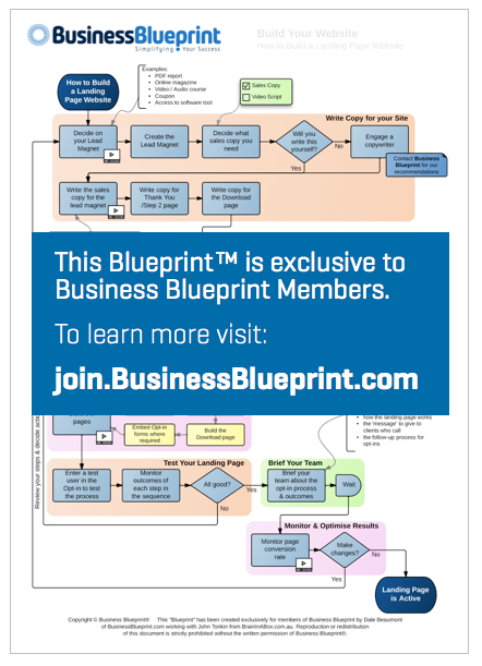 Business blueprints business blueprint blueprints for marketing success cheaphphosting Image collections